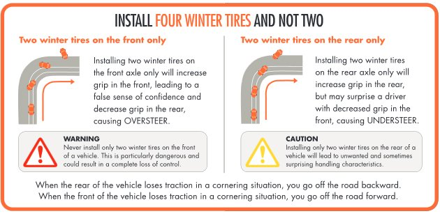 why-use-4-winter-tires